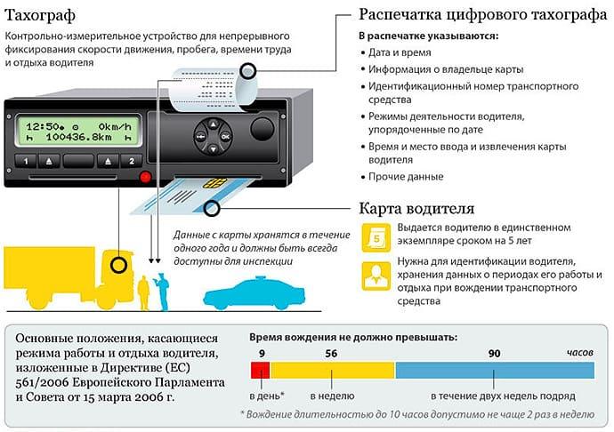 Нужен тахограф на спецтехнику калькулятор растаможки спецтехники украина